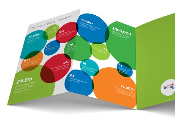 John Lewis Partnership 'Partners in Sport' book foldout