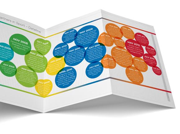 John Lewis Partnership 'Partners in Sport' book design