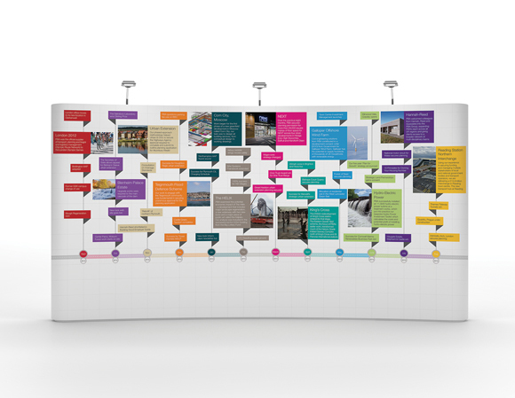 Peter Brett Associates' Review of the Year - display stand