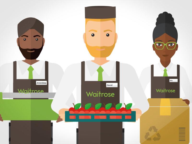 Waitrose Energy Campaign